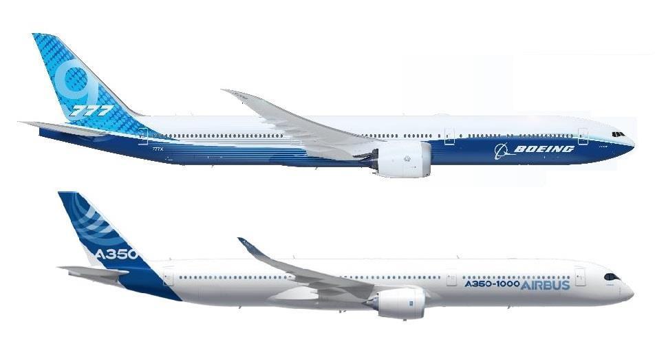 Boeing 777x news
