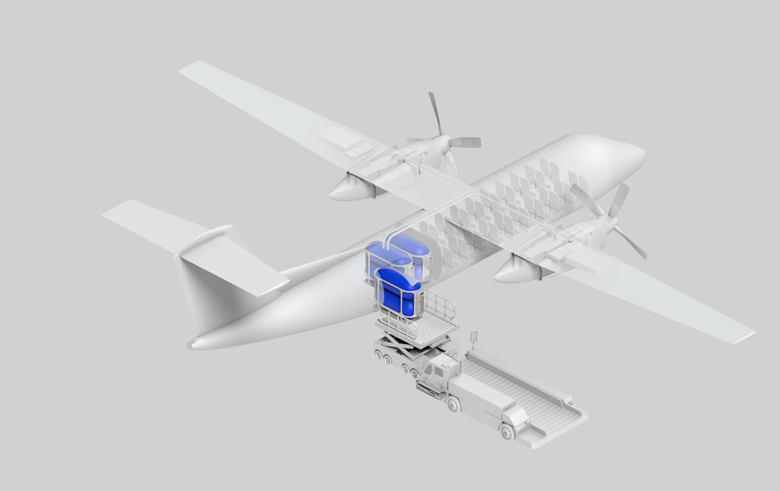 FlightGlobal.com: Eremenko launches hydrogen supply company with plan for hydrogen-fueled Dash 8s.